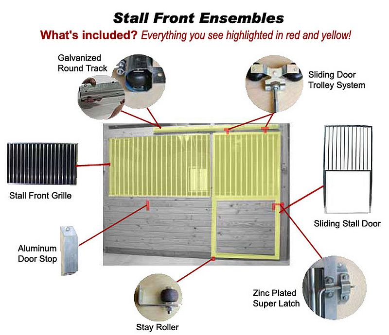 Horse Stall Ensembles - What's Included
